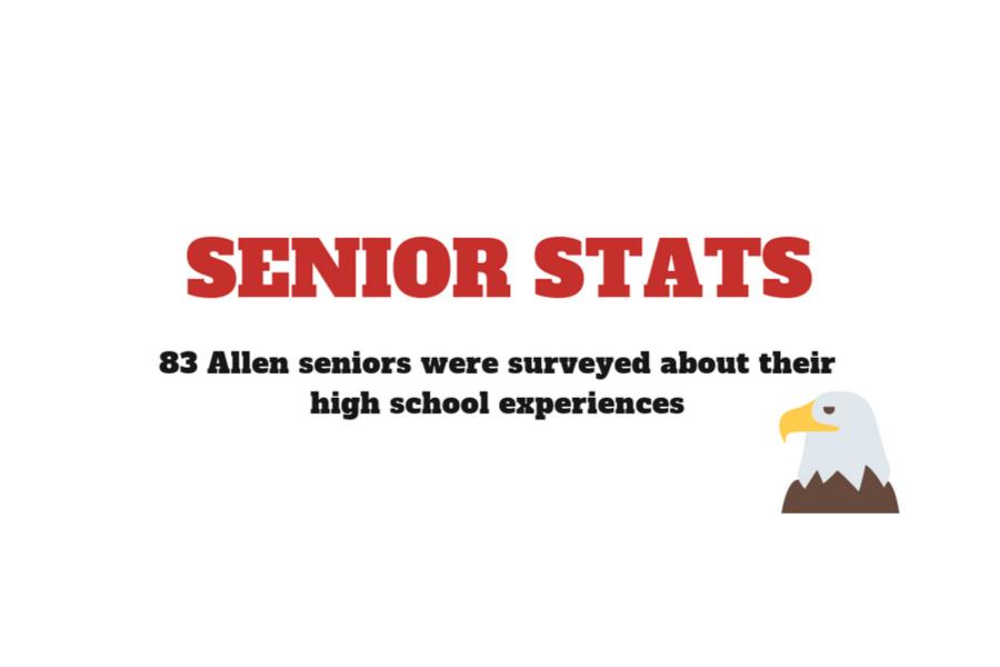 Senior+Stats