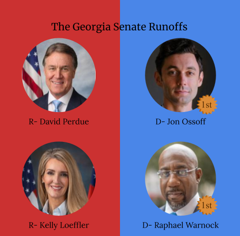 The Georgia Senate Runoffs